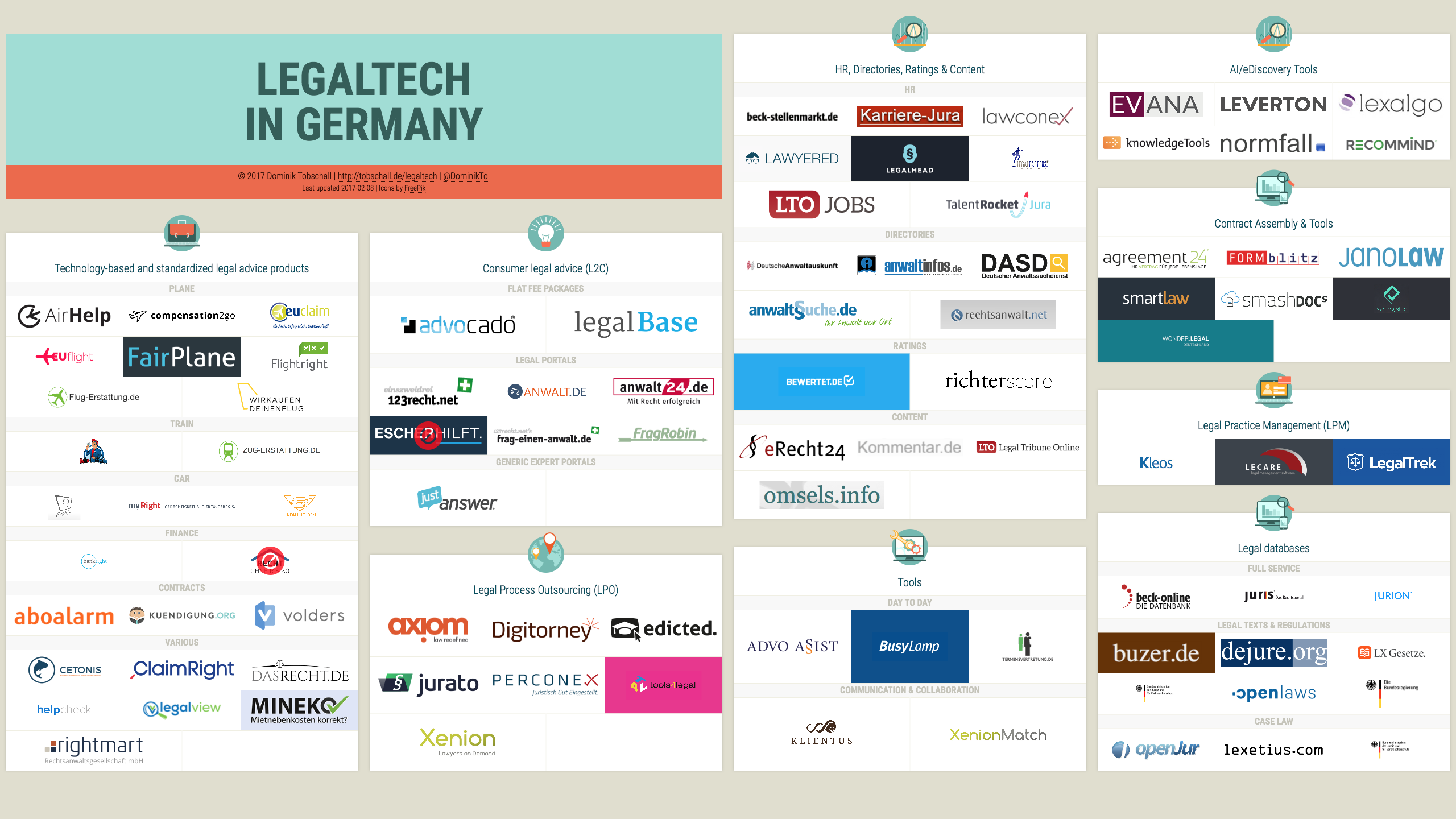 Legaltech In Germany Notepad