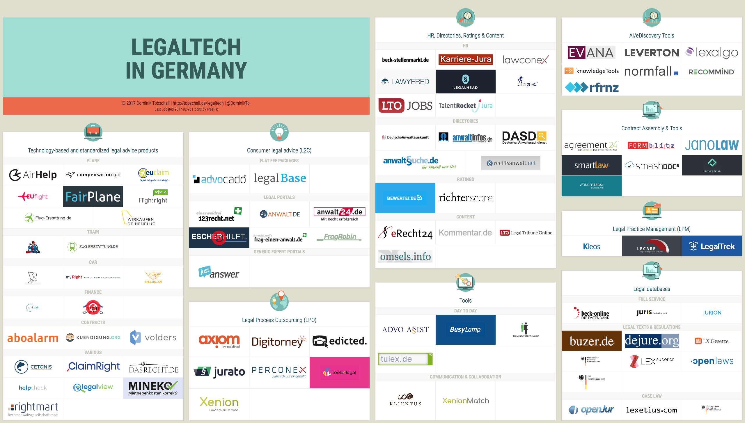 LegalTech in Germany · ~/notepad  LegalTech in Ge...