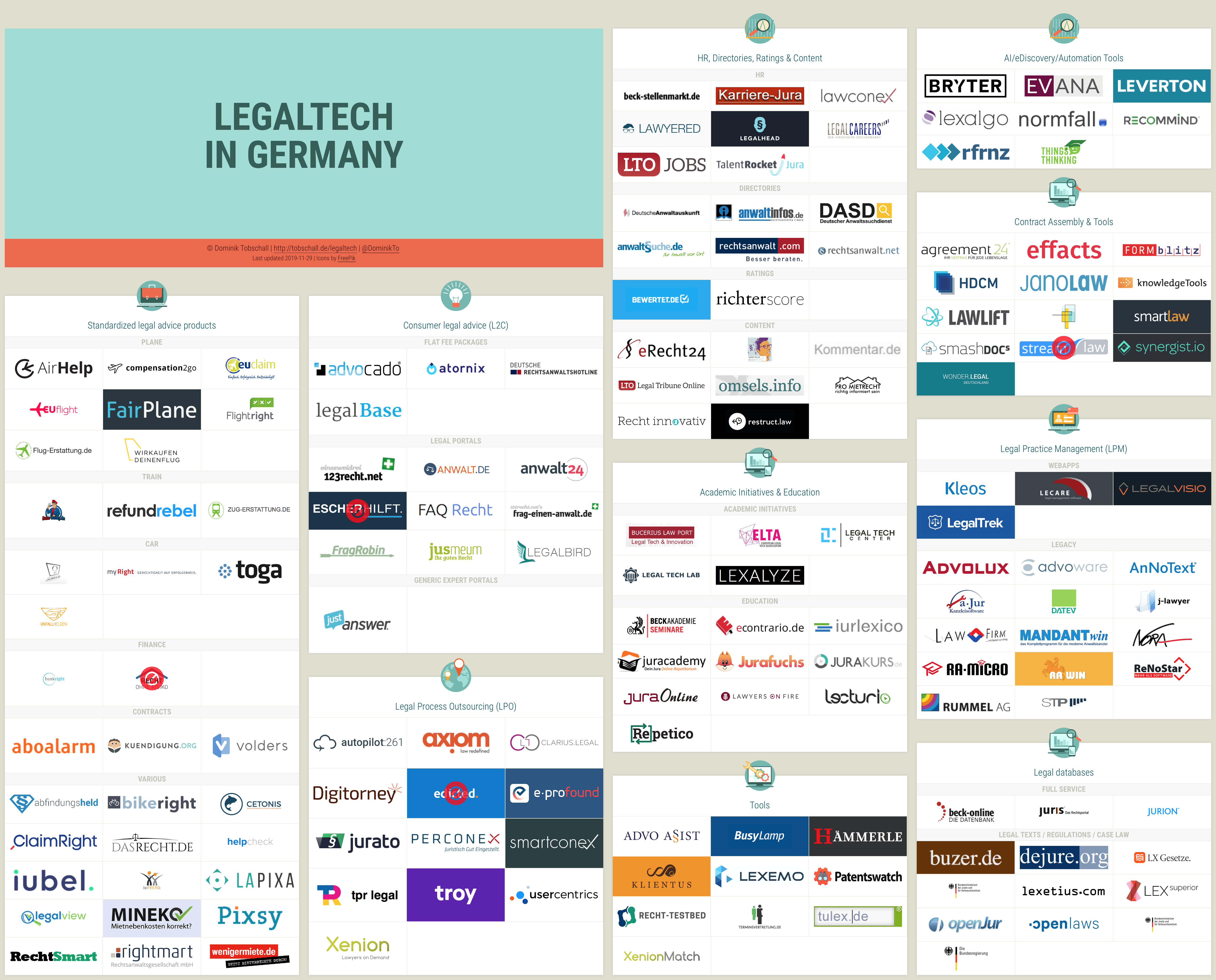 German LegalTech Overview